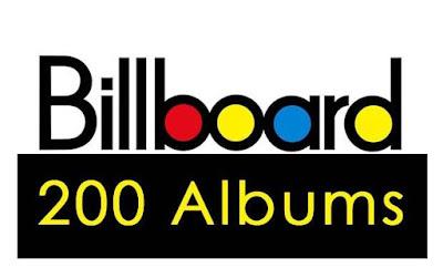 Billboard New Chart method