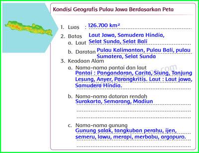 Kondisi-Geografis-Pulau-Jawa-Berdasarkan-Peta