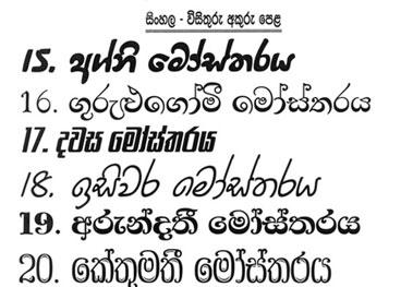 Download Sinhala Font Collection - Free Softwares