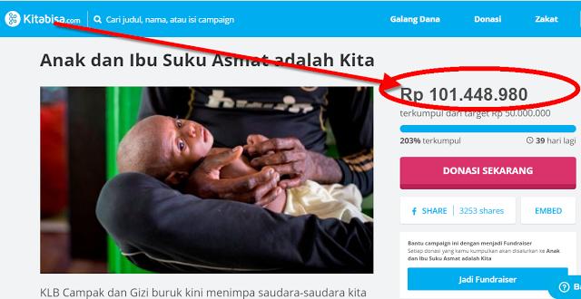 Zaadit Taqwa Banjir Dukungan: Target Donasi Suku Asmat 50 Juta, Yang Terkumpul Justru 100 Juta Lebih