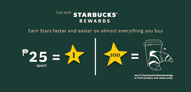 Patty Villegas - The Lifestyle  Wanderer - Starbucks Philippines - Rewards - 100  stars -6a