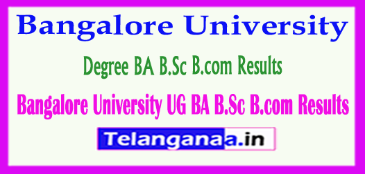 Bangalore University Degree BA B.Sc B.com Results 2018