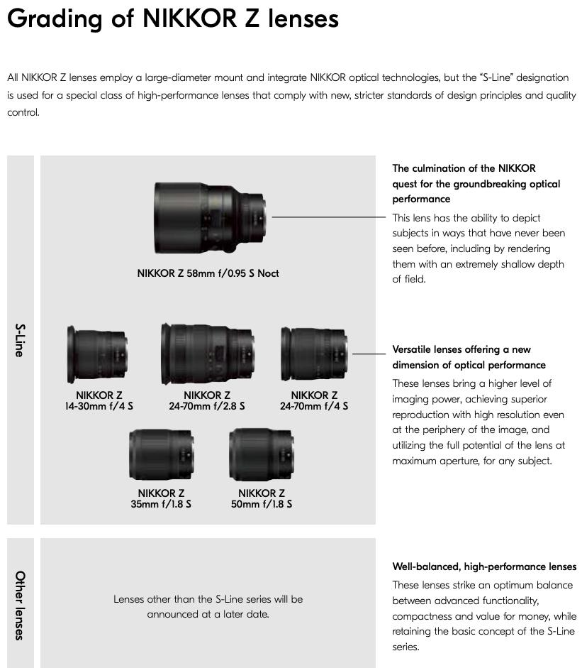 Страница из рекламного буклета Nikon с объективами Nikkor Z