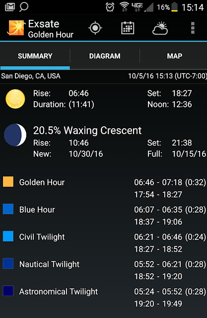 A screen depicting time of day, golden hour and blue hours.