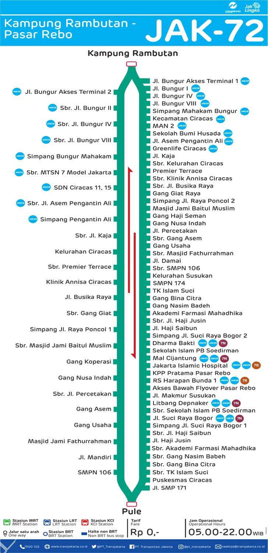 peta rute transjakarta kampung rambutan - pasar rebo