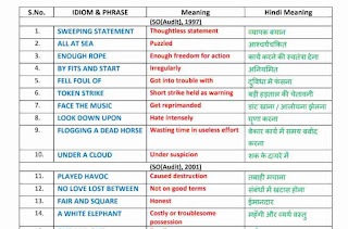 1150+ Previous Year Idioms & Phrases Asked in Various SSC Exams