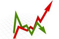 A taxa de juros manda também na renda variável