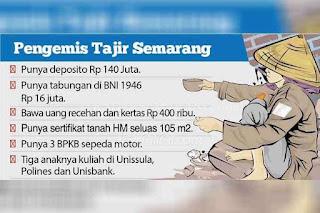 Heboh Pengemis Terkaya Di Semarang