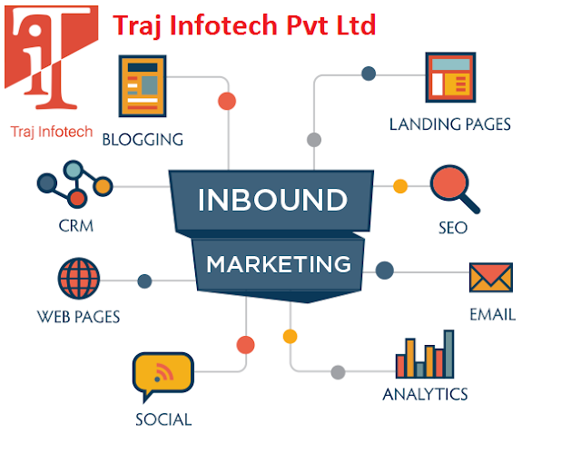 Digital Marketing Services - Traj Infotech