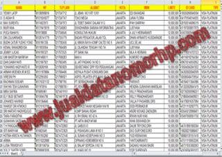Jual Database Nasabah Pemegang / Pemilik Kartu Kredit 2016 - 2017