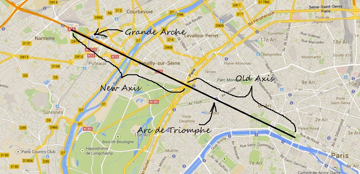 Historical Axes of Old and New Paris, France