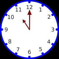 Gambar jam pukul 11.00