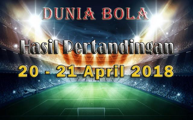 Hasil Pertandingan Sepak Bola Tanggal 20 - 21 April 2018