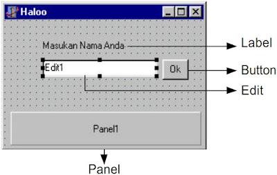 Kelas Informatika - Desain Interface Delphi