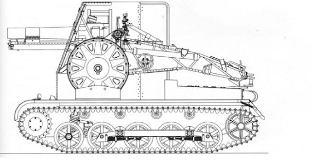 Modelismo militar e Historia: Bisón I (15 cm sIG33 auf