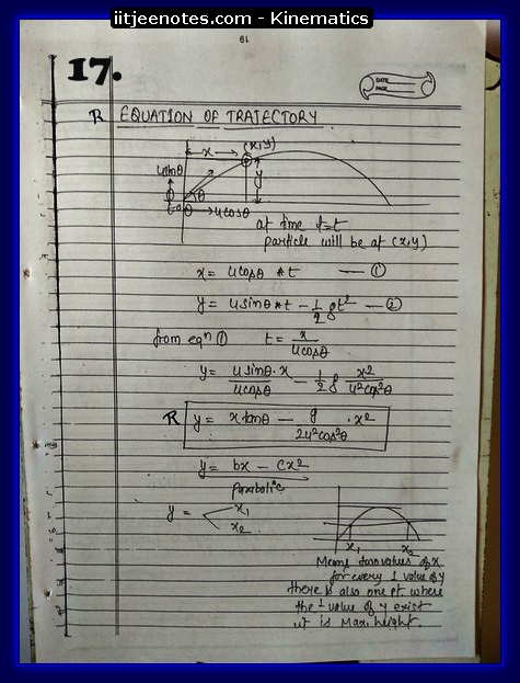 kinematics notes cbse1