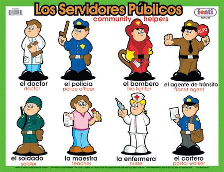 15 Ocupaciones En Inglés Y Español Con Dibujos Imagui