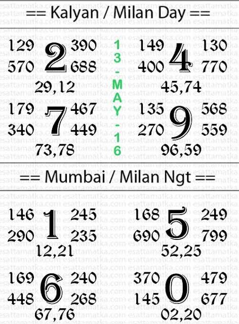SattaMatka :: Today Kalyan Matka Lucky Number Chart [13-May]