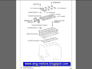 Toyota avensis mechanical repair