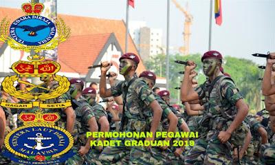 Permohonan Pegawai Kadet Graduan 2019 ATM