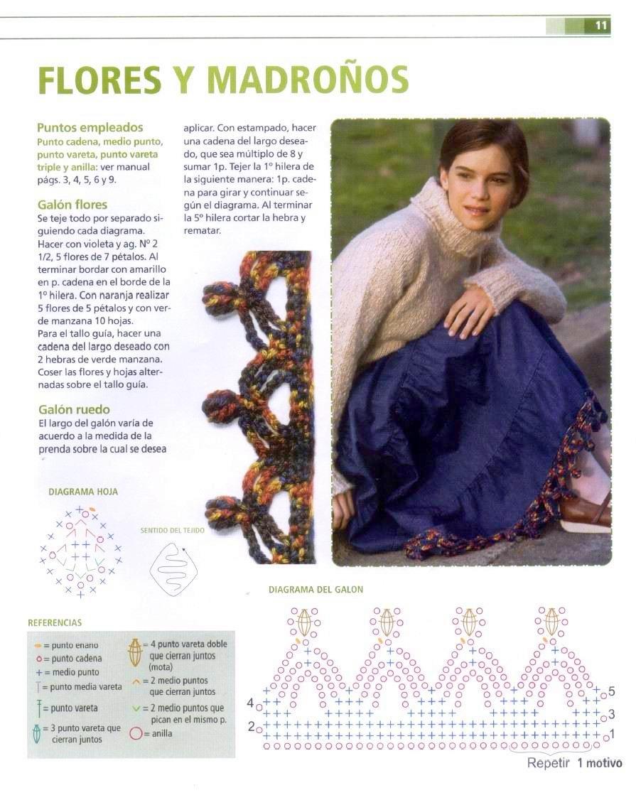 Adornando prendas con galones de crochet