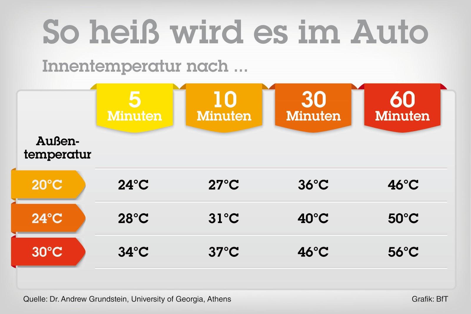 Volkswagen Mitarbeiter unterstützen Wolfsburger Lebenshilfe ...