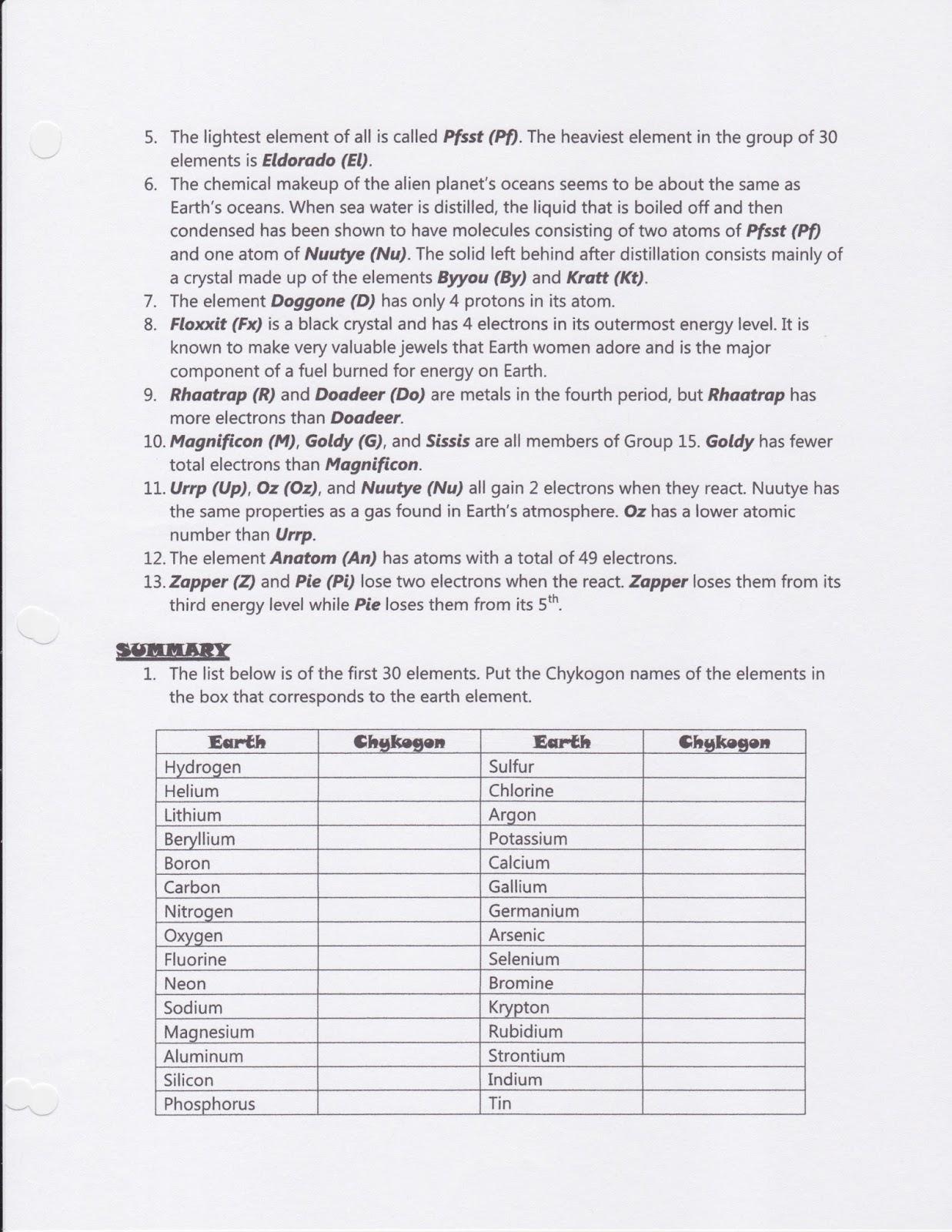 Worksheet Template : Quiz & Worksheet Single Covalent Bonds ...