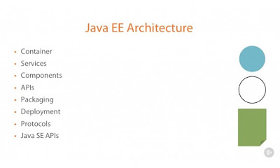 Best Java EE Courses for Beginners and Experienced