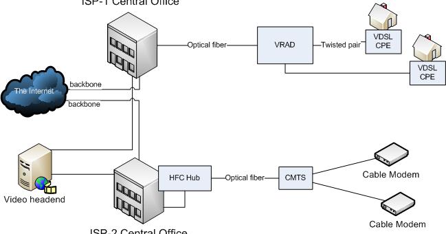 Comcast Xfinity Wiring Diagram My Stuff At Amp T U Verse Vs Comcast Xfinity