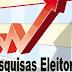 Nova pesquisa eleitoral é impugnada pela Justiça de Irecê