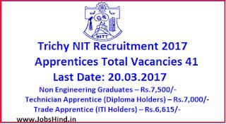 NIT Recruitment 2017 Ke liye, Trichy, 41 Apprentices,