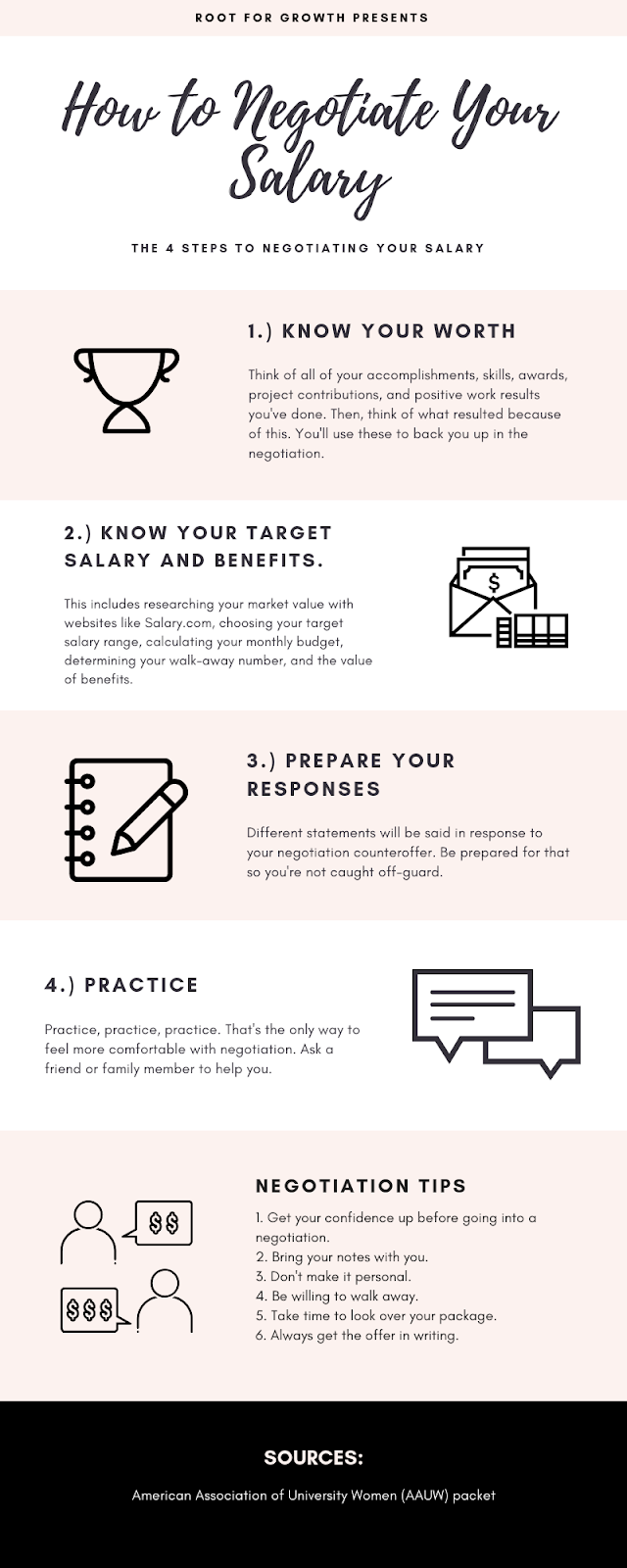 Learn how to do salary negotiation tips new job and negotiation tactics