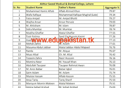 UHS private medical colleges merit list UHS(University of health sciences) has announced private medical colleges merit list 2017.UHS private medical colleges merit list 2017 gives you the merit list all UHS Affiliated medical colleges.Private medical college merit list is given below you can download it.