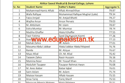 UHS private medical colleges merit list 2017