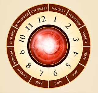 Royal Numerology - DISCOVER WHAT YOUR NUMBER SAYS ABOUT YOUR LIFE
