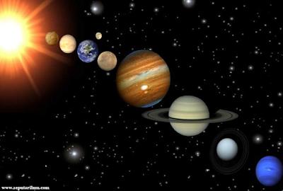 Pengertian Planet, dan 8 Macam Planet Beserta Ciri-Cirinya Menurut Para Ahli Terlengkap