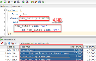 SQL AND OR usage in one example by SQL Tutorial