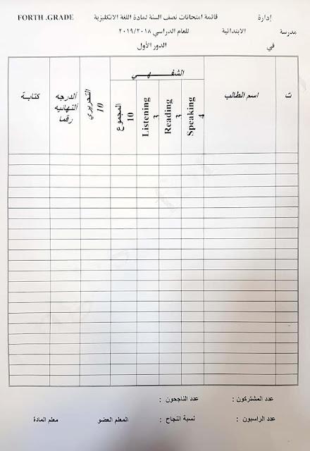 قوائم اللغة الانكليزية للامتحانات الشفويه لجميع المراحل من الصف الاول وحتى الصف السادس الأبتدائي .
