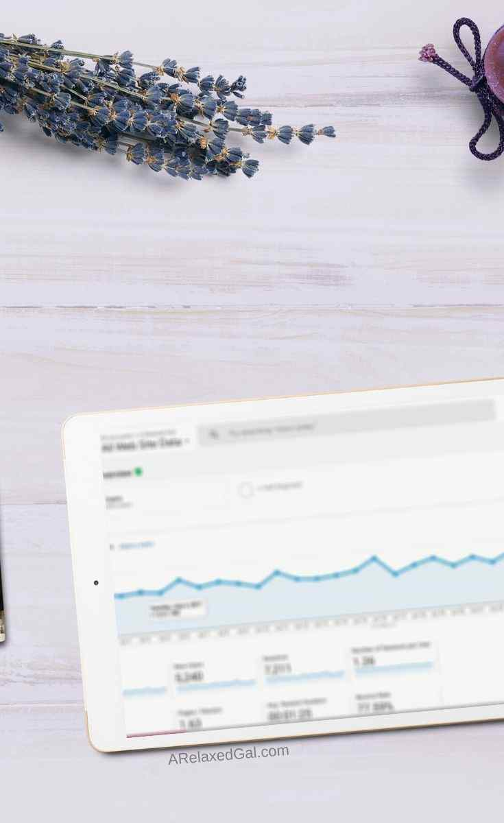 Using Google Analytics To Improve Your Blog | A Relaxed Gal