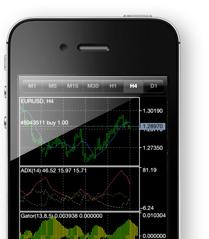Tablet windows untuk trading forex