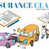 गाड़ी का एक्सीडेंट हो गया है इंश्योरेंस क्लेम कैसे करे और इंश्योरेंस क्लेम से सम्बंधित सवाल जवाब ? Insurance claim