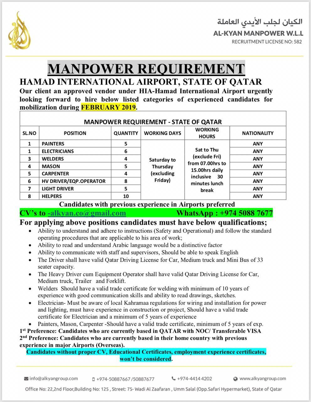 Madison : Qatar airport job vacancy 2019