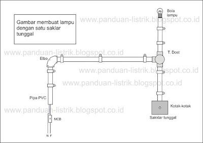 rangkaian papan kerja untuk satu lampu dinyalakan dengan satu saklar tunggal