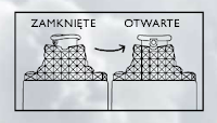 Jak obsługiwać atomizer