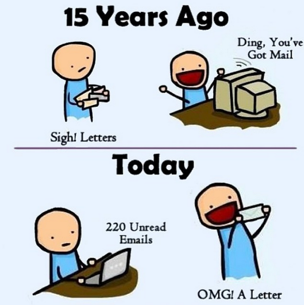 15 years ago letters today emails