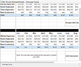Calculate CAC (Actualy)