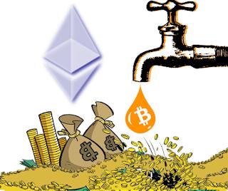 Panduan Cara Withdraw / Pencairan Profit Berupa Bitcoin Di Ethtrade
