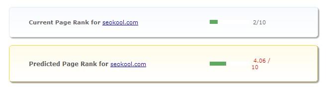 Kết quả ước tính PageRank của SEO Kool