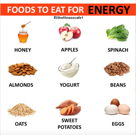 Best Foods To Eat For Muscle Gain And Fat Loss