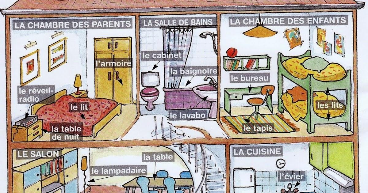 Ripasso facile descrivere la casa in francese for Mobili in inglese